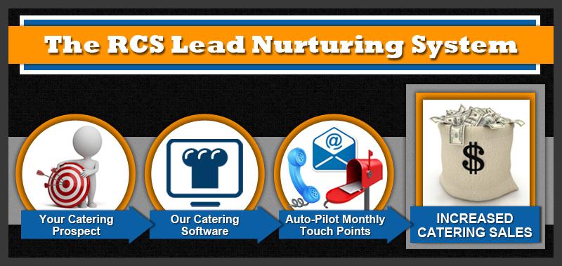 Lead_Nurturing_Graphic-R1.png